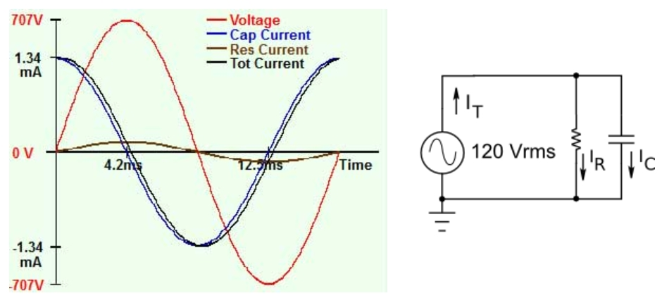 Resistance and Capacitance